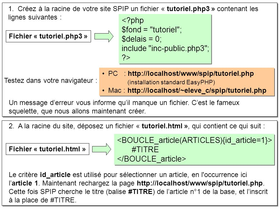 1. Créez à la racine de votre site SPIP un fichier « tutoriel.php3 » contenant les lignes suivantes : Un message derreur vous informe quil manque un f