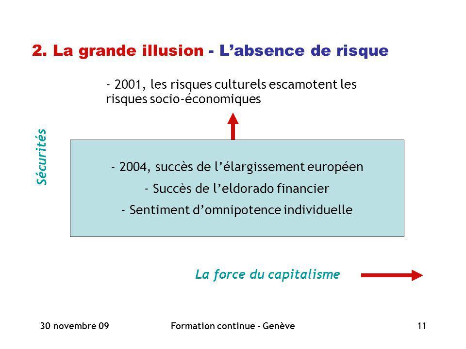 30 novembre 09Formation continue - Genève11 2. La grande illusion - Labsence de risque Sécurités La force du capitalisme - 2001, les risques culturels