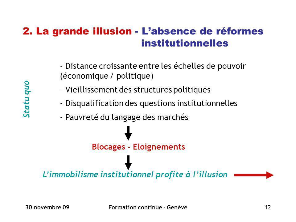 30 novembre 09Formation continue - Genève12 2. La grande illusion - Labsence de réformes institutionnelles Statu quo Limmobilisme institutionnel profi