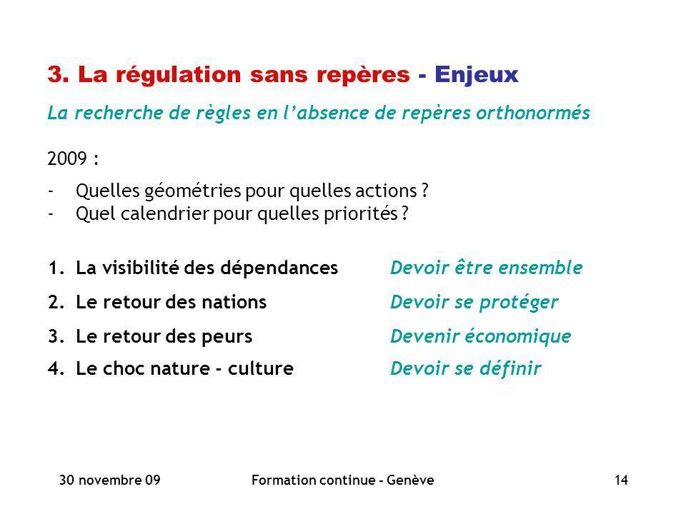 30 novembre 09Formation continue - Genève14 3. La régulation sans repères - Enjeux La recherche de règles en labsence de repères orthonormés 2009 : -Q