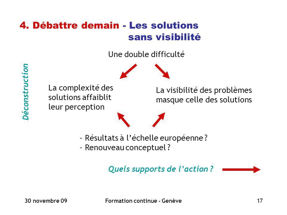 30 novembre 09Formation continue - Genève17 4. Débattre demain - Les solutions sans visibilité Déconstruction Quels supports de laction ? Une double d