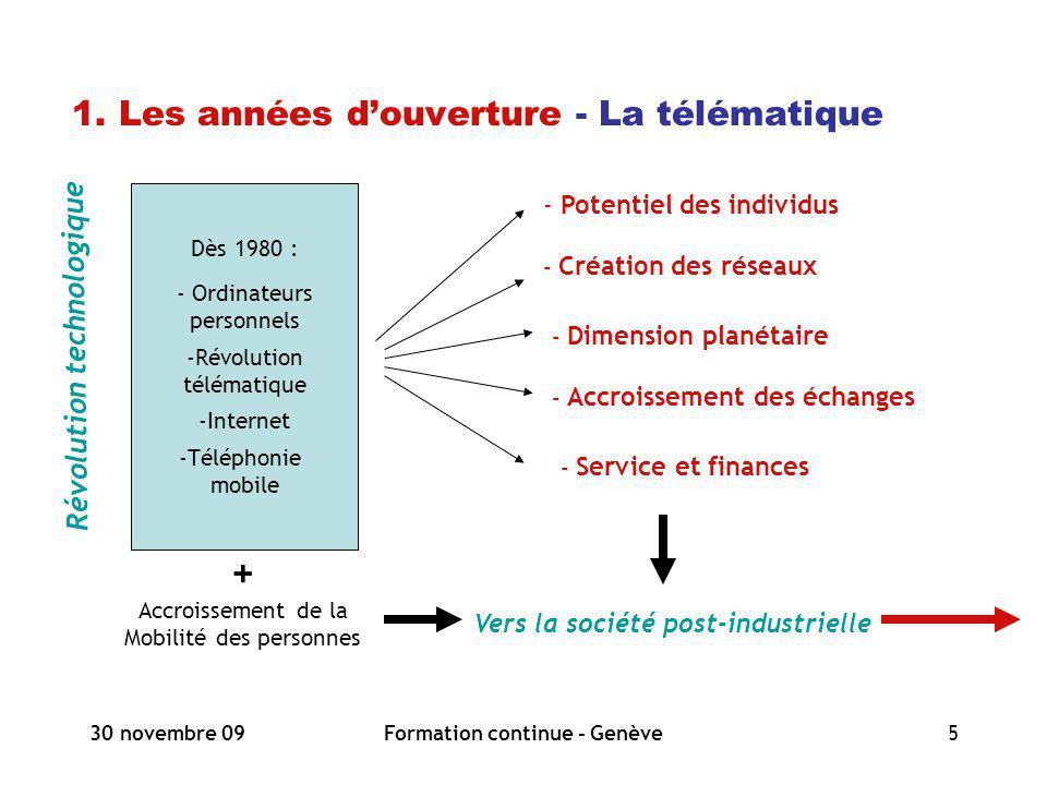 30 novembre 09Formation continue - Genève5 1. Les années douverture - La télématique - Potentiel des individus Révolution technologique Dès 1980 : - O