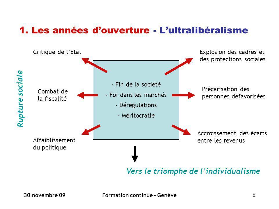 30 novembre 09Formation continue - Genève6 1. Les années douverture - Lultralibéralisme Explosion des cadres et des protections sociales Rupture socia