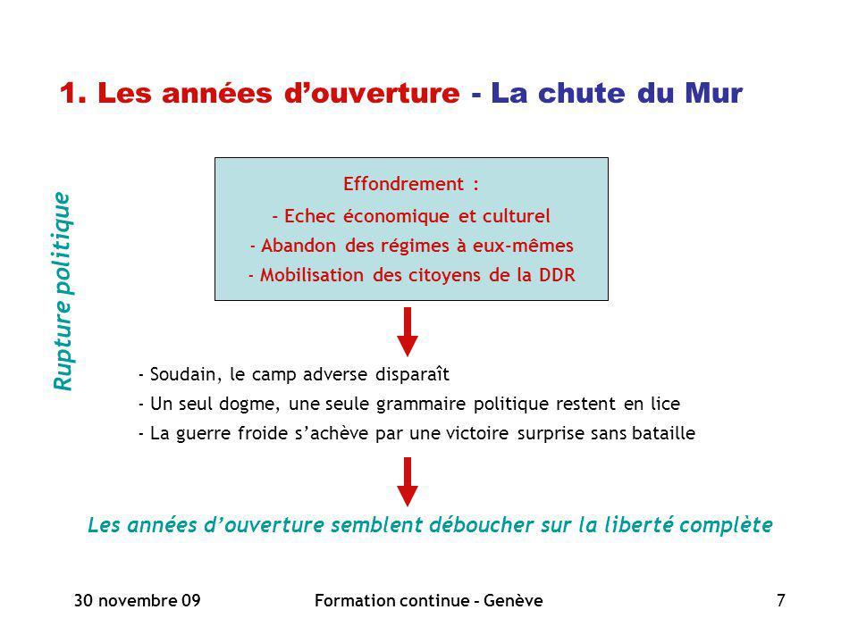 30 novembre 09Formation continue - Genève7 1. Les années douverture - La chute du Mur Rupture politique Les années douverture semblent déboucher sur l