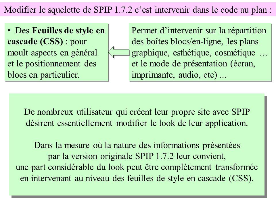 Modifier le squelette de SPIP 1.7.2 cest intervenir dans le code au plan : Des Feuilles de style en cascade (CSS) : pour moult aspects en général et l