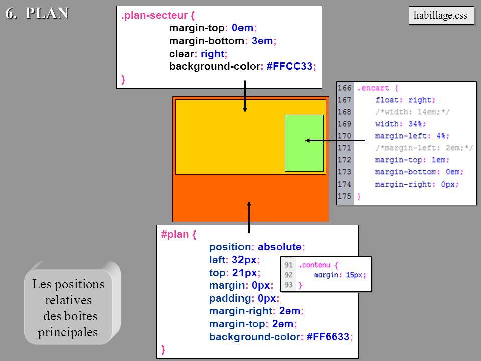 .plan-secteur { margin-top: 0em; margin-bottom: 3em; clear: right; background-color: #FFCC33; } #plan { position: absolute; left: 32px; top: 21px; mar