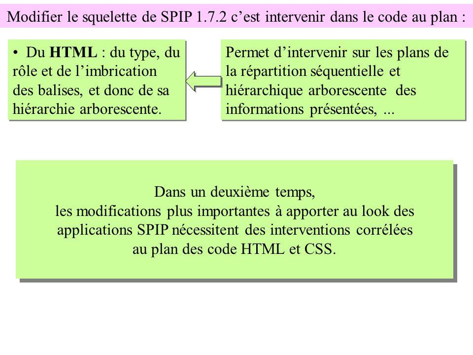 Modifier le squelette de SPIP 1.7.2 cest intervenir dans le code au plan : Du HTML : du type, du rôle et de limbrication des balises, et donc de sa hi