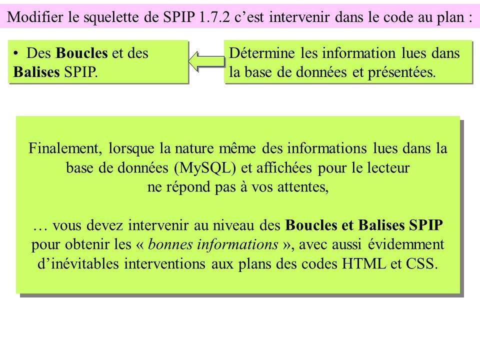Modifier le squelette de SPIP 1.7.2 cest intervenir dans le code au plan : Des Boucles et des Balises SPIP. Détermine les information lues dans la bas