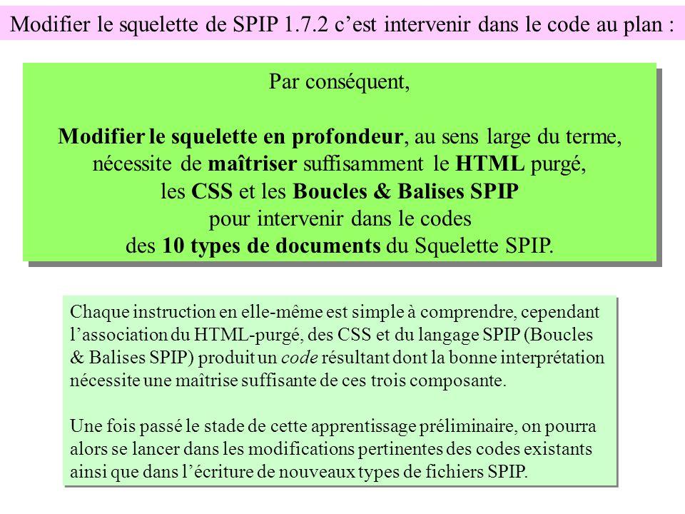 Modifier le squelette de SPIP 1.7.2 cest intervenir dans le code au plan : Par conséquent, Modifier le squelette en profondeur, au sens large du terme