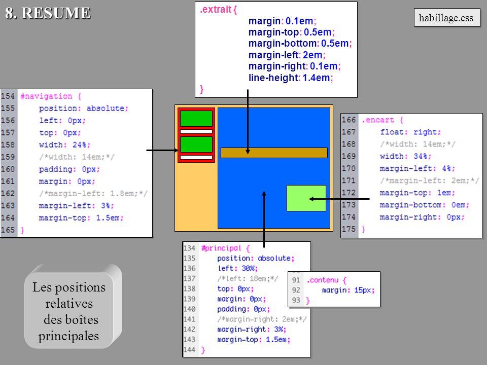 .extrait { margin: 0.1em; margin-top: 0.5em; margin-bottom: 0.5em; margin-left: 2em; margin-right: 0.1em; line-height: 1.4em; } habillage.css 8. RESUM