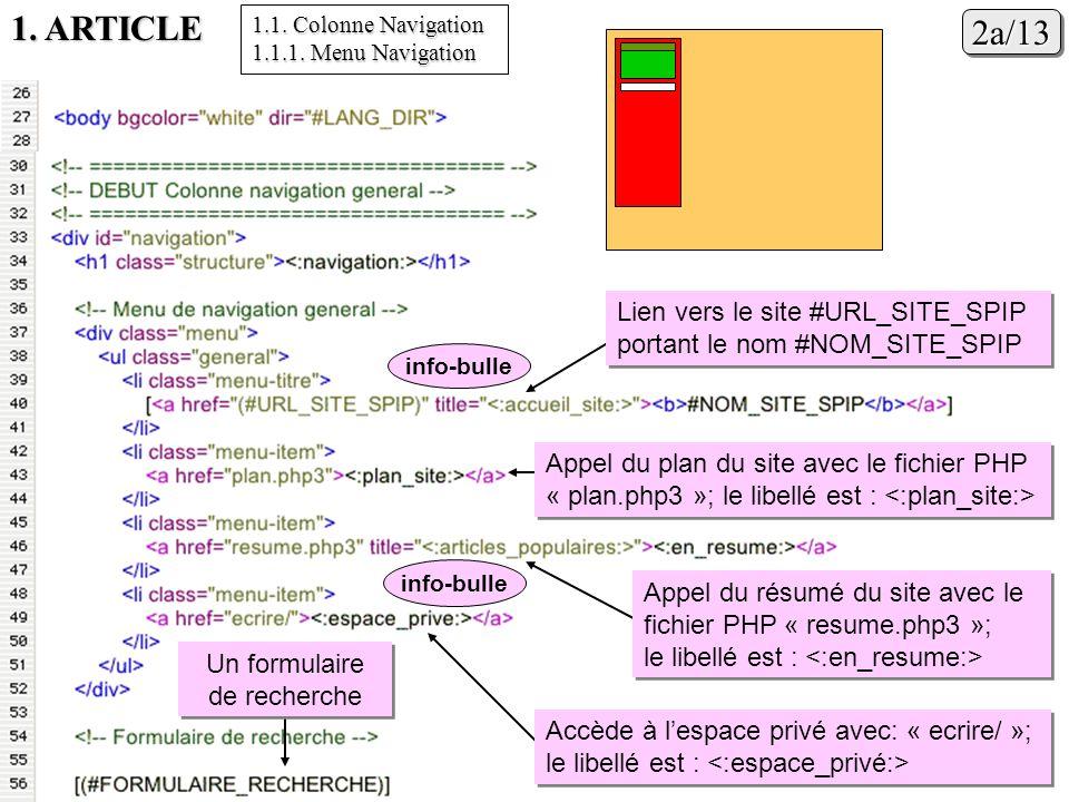1. ARTICLE 2a/132a/13 Lien vers le site #URL_SITE_SPIP portant le nom #NOM_SITE_SPIP Appel du plan du site avec le fichier PHP « plan.php3 »; le libel