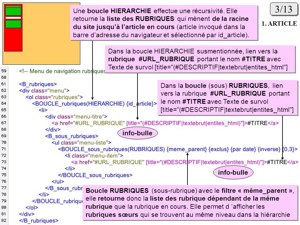 1. ARTICLE 3/13 Une boucle HIERARCHIE effectue une récursivité. Elle retourne la liste des RUBRIQUES qui mènent de la racine du site jusquà larticle e