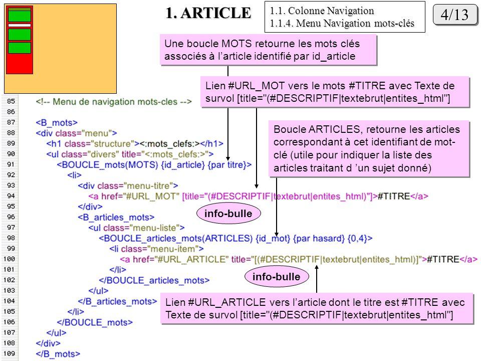 1. ARTICLE 4/134/13 Une boucle MOTS retourne les mots clés associés à larticle identifié par id_article Lien #URL_MOT vers le mots #TITRE avec Texte d