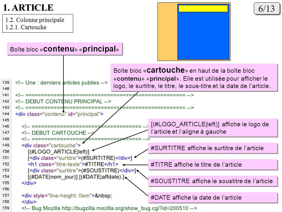 1. ARTICLE 6/136/13 Boîte bloc « contenu » « principal » Boîte bloc « cartouche » en haut de la boîte bloc «contenu» «principal». Elle est utilisée po