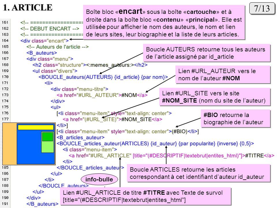1. ARTICLE 7/137/13 Boucle AUTEURS retourne tous les auteurs de larticle assigné par id_article Boîte bloc « encart » sous la boîte «cartouche» et à d