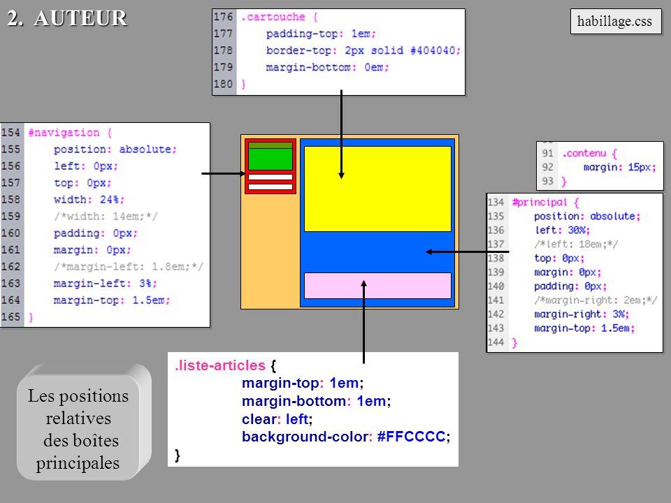.liste-articles { margin-top: 1em; margin-bottom: 1em; clear: left; background-color: #FFCCCC; } habillage.css 2. AUTEUR Les positions relatives des b
