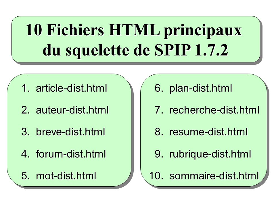 10 Fichiers HTML principaux du squelette de SPIP 1.7.2 10 Fichiers HTML principaux du squelette de SPIP 1.7.2 1. article-dist.html 1. article-dist.htm