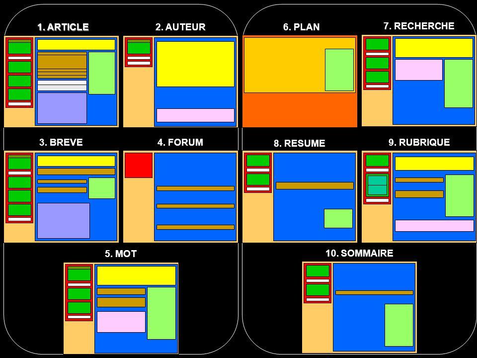 Modifier le squelette de SPIP 1.7.2 cest intervenir dans le code au plan : Du HTML : du type, du rôle et de limbrication des balises, et donc de sa hiérarchie arborescente.
