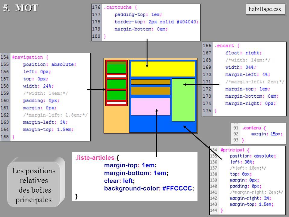 .liste-articles { margin-top: 1em; margin-bottom: 1em; clear: left; background-color: #FFCCCC; } habillage.css 5. MOT Les positions relatives des boît