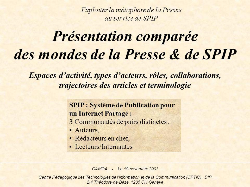 Auteurs (Rédacteurs) Responsables (Rédac en Chef) Internautes (Lecteurs) Espace PublicEspace Privé Forum E-mail Dialogue en ligne Calendrier interne...