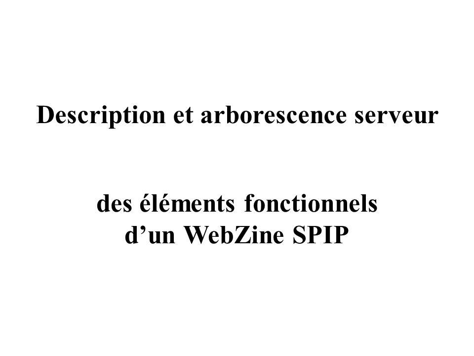 des éléments fonctionnels dun WebZine SPIP Description et arborescence serveur