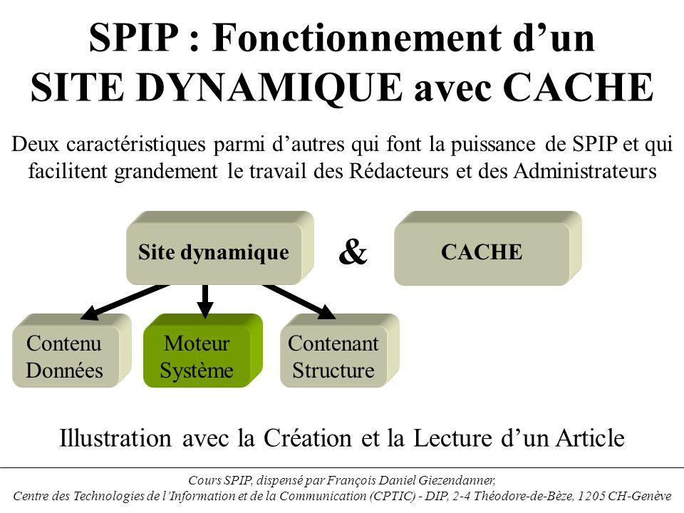 Base de données Moteur Calcul les boucle SPIP Calcul PHP --> HTML Répertoire …/spip/ecrire> Squelette SPIP nom_i.php nom_i.htm Répertoire …/spip> 12 Stockage des images dans le Répertoire …/spip/IMG> Images 5 67 Stockage des Fichiers.php Dans le Répertoire …/spip/CACHE> CACHE nom_bi.php 4 3 Stockage des documents joints Dans le Répertoire …/spip/IMG/doc> Documents joints CACHE Eléments fonctionnels et arborescence serveur dun site SPIP (Fichiers php)