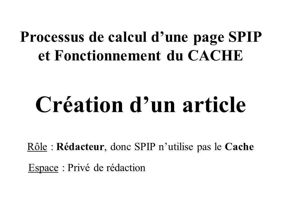 Création dun article Rôle : Rédacteur, donc SPIP nutilise pas le Cache Espace : Privé de rédaction Processus de calcul dune page SPIP et Fonctionnemen
