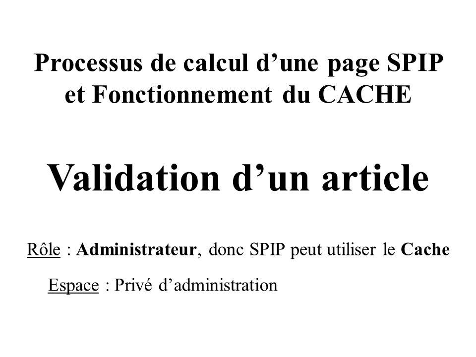 Validation dun article Rôle : Administrateur, donc SPIP peut utiliser le Cache Espace : Privé dadministration Processus de calcul dune page SPIP et Fo