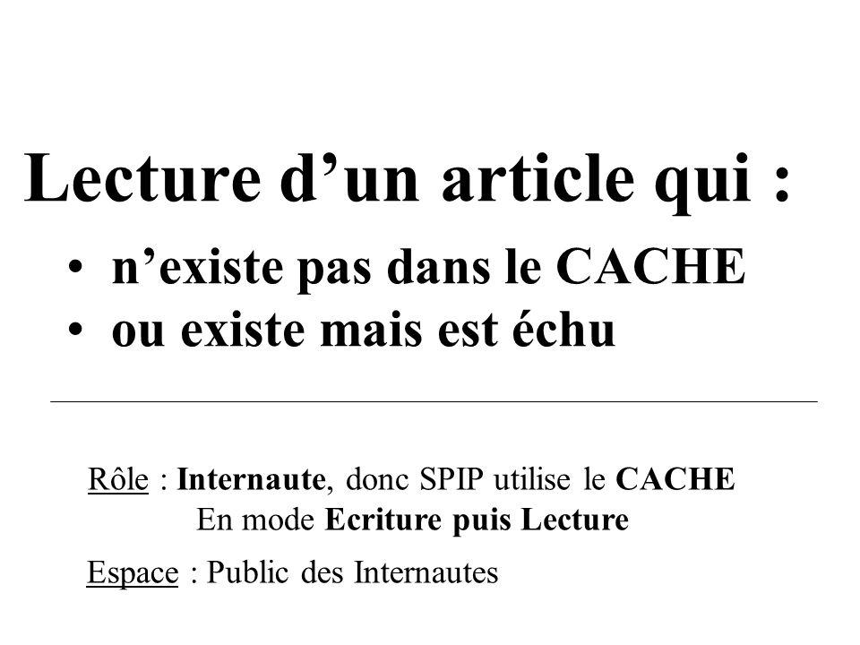 Lecture dun article qui : Rôle : Internaute, donc SPIP utilise le CACHE En mode Ecriture puis Lecture nexiste pas dans le CACHE ou existe mais est éch