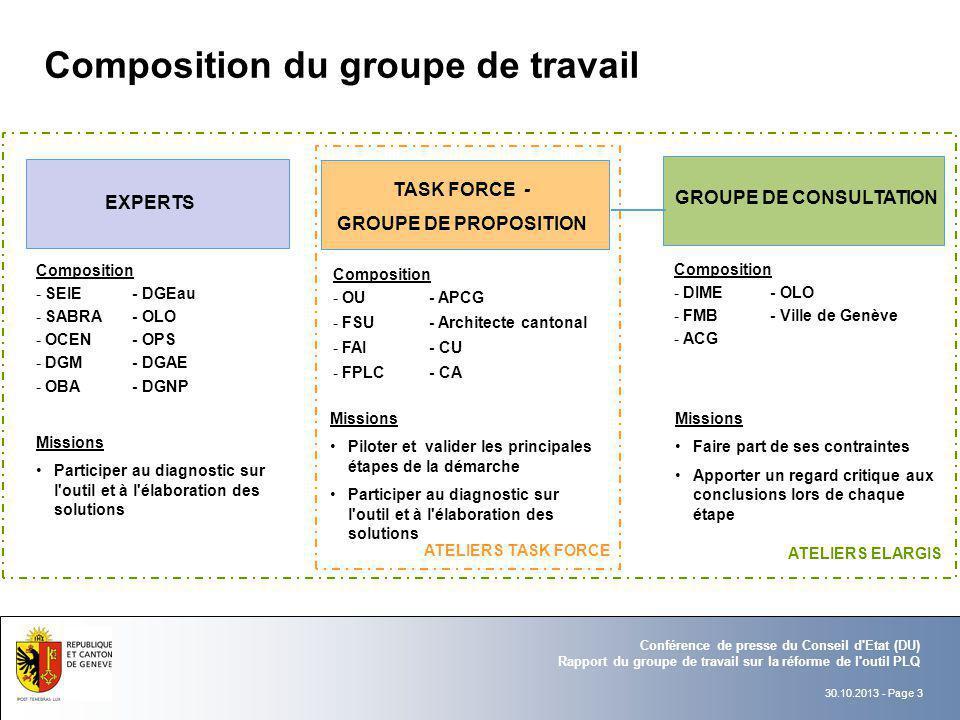 30.10.2013 - Page 3 Conférence de presse du Conseil d'Etat (DU) Rapport du groupe de travail sur la réforme de l'outil PLQ Composition du groupe de tr