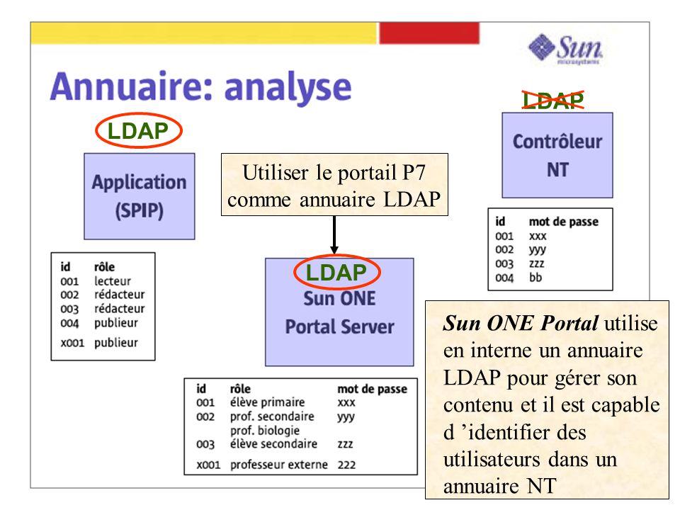 LDAP Utiliser le portail P7 comme annuaire LDAP Sun ONE Portal utilise en interne un annuaire LDAP pour gérer son contenu et il est capable d identifier des utilisateurs dans un annuaire NT LDAP