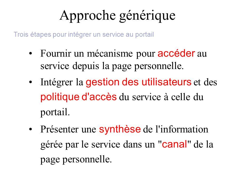 Approche générique Fournir un mécanisme pour accéder au service depuis la page personnelle.