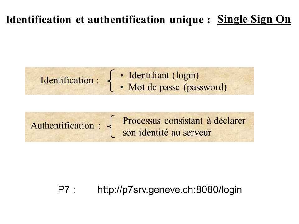 Identification : Identifiant (login) Mot de passe (password) Single Sign On Identification et authentification unique : Processus consistant à déclarer son identité au serveur Authentification : P7 : http://p7srv.geneve.ch:8080/login