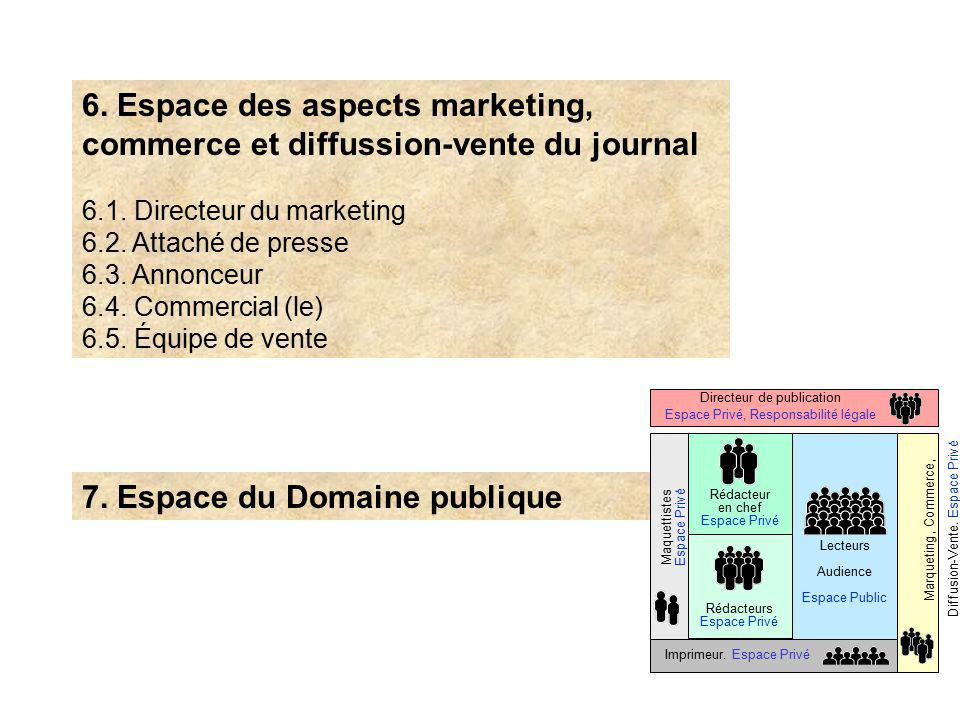 6.Espace des aspects marketing, commerce et diffussion-vente du journal 6.1.