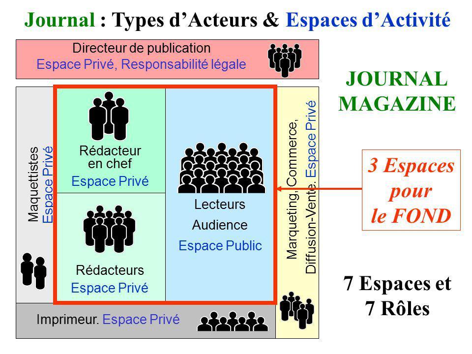 Lecteurs Audience Espace Public Imprimeur. Espace Privé JOURNAL MAGAZINE Directeur de publication Espace Privé, Responsabilité légale Maquettistes Esp
