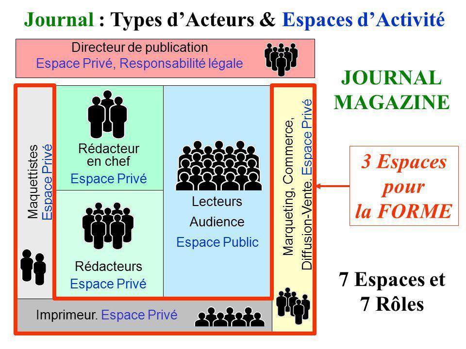 Directeur de publication Espace Privé, Responsabilité légale Lecteurs Audience Espace Public Imprimeur. Espace Privé Maquettistes Espace Privé Marquet