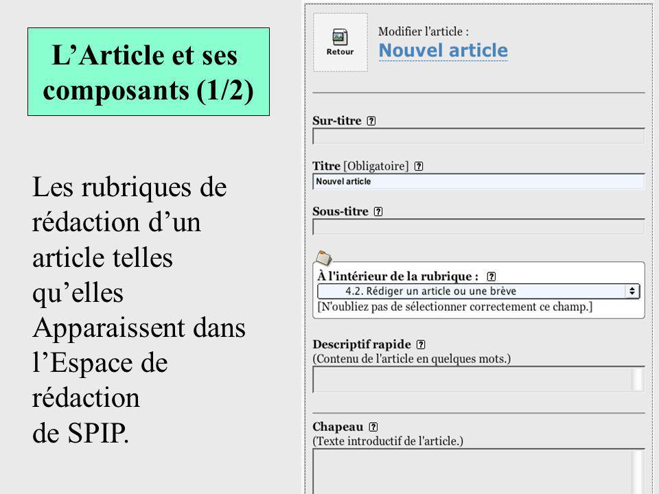 LArticle et ses composants (1/2) Les rubriques de rédaction dun article telles quelles Apparaissent dans lEspace de rédaction de SPIP.