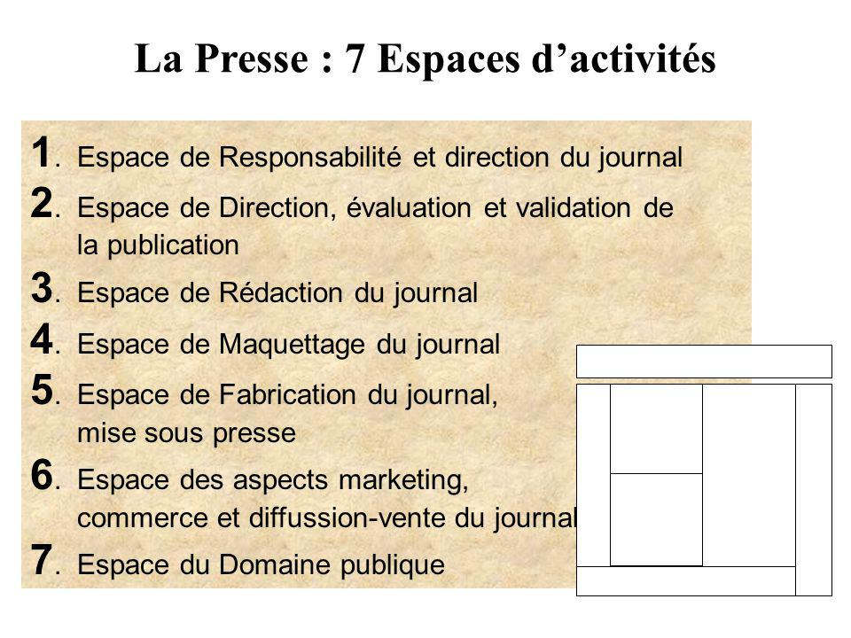 1. Espace de Responsabilité et direction du journal 2. Espace de Direction, évaluation et validation de la publication 3. Espace de Rédaction du journ