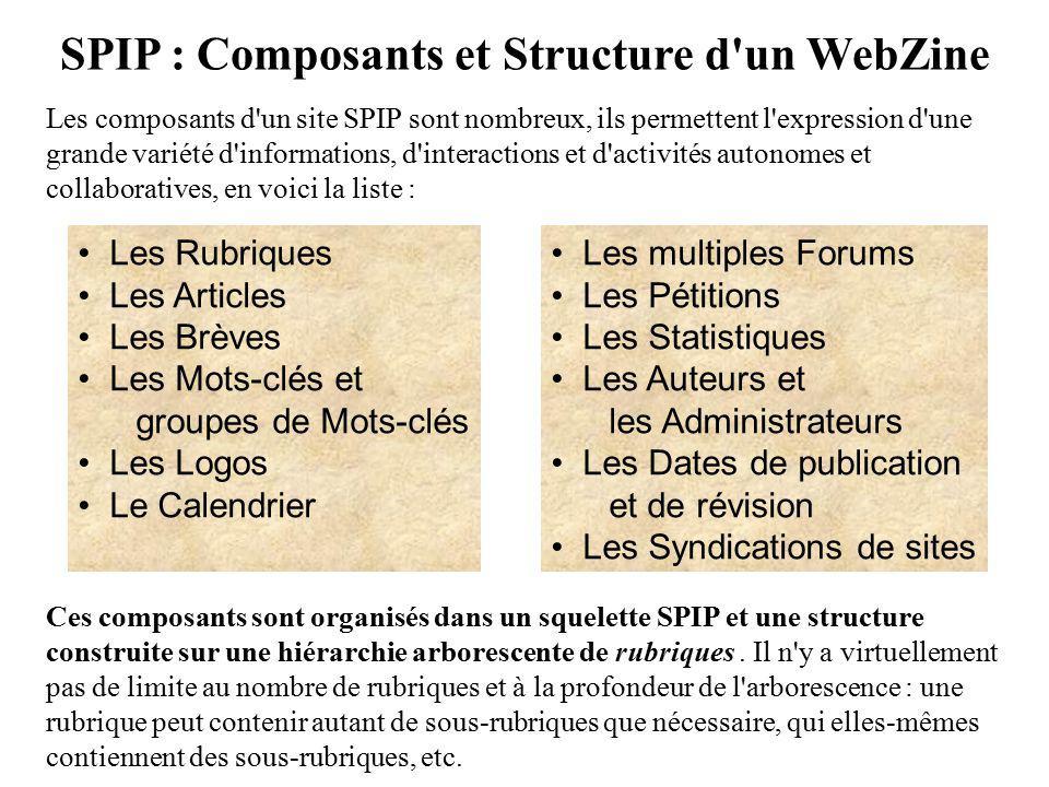 SPIP : Composants et Structure d'un WebZine Les Rubriques Les Articles Les Brèves Les Mots-clés et groupes de Mots-clés Les Logos Le Calendrier Les mu