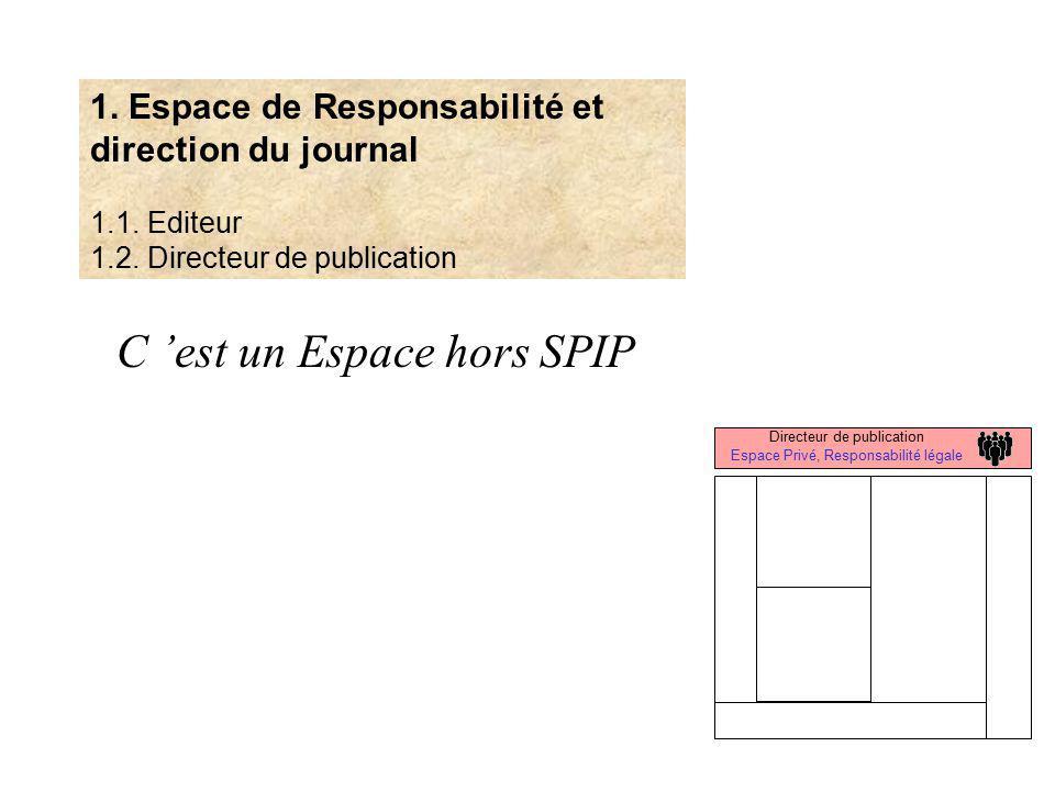 1. Espace de Responsabilité et direction du journal 1.1. Editeur 1.2. Directeur de publication Directeur de publication Espace Privé, Responsabilité l