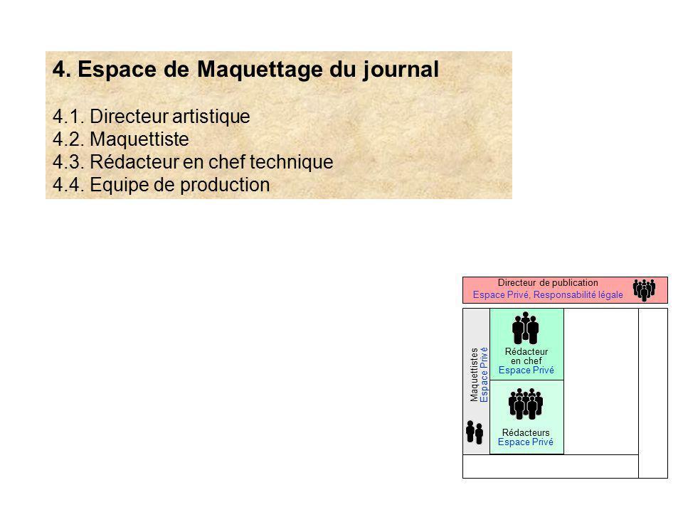 4. Espace de Maquettage du journal 4.1. Directeur artistique 4.2. Maquettiste 4.3. Rédacteur en chef technique 4.4. Equipe de production Directeur de