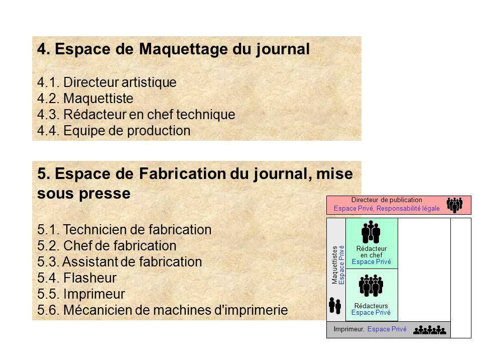 4. Espace de Maquettage du journal 4.1. Directeur artistique 4.2. Maquettiste 4.3. Rédacteur en chef technique 4.4. Equipe de production 5. Espace de