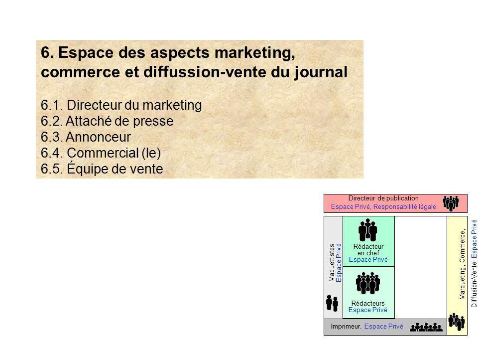 6.Espace des aspects marketing, commerce et diffussion-vente du journal 6.1.