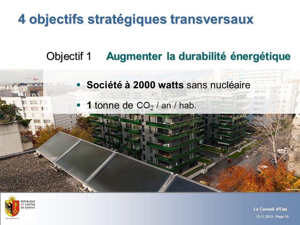 13.11.2013 - Page 10 Le Conseil d'Etat 4 objectifs stratégiques transversaux Objectif 1Augmenter la durabilité énergétique Société à 2000 watts sans n