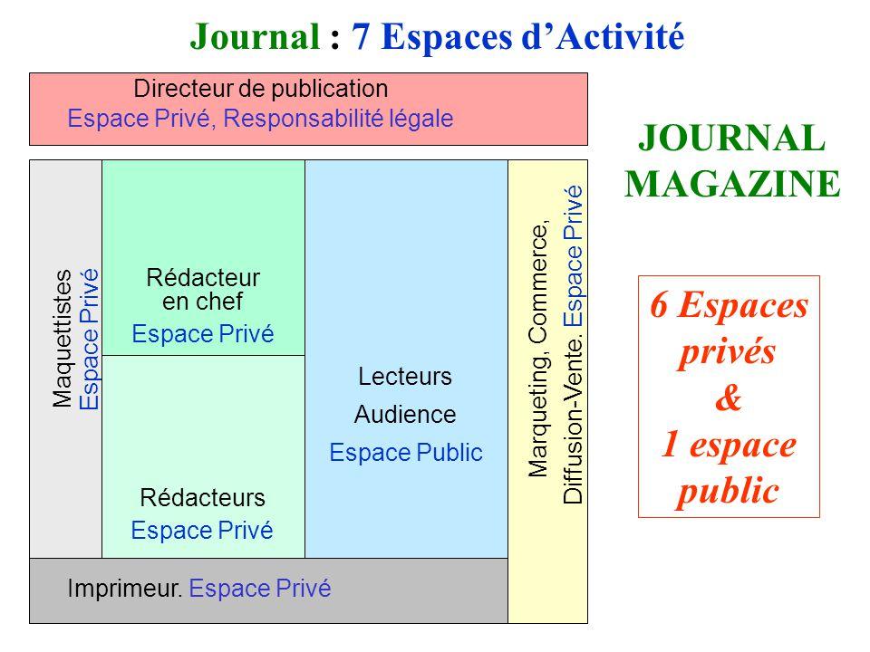 Lecteurs Audience Espace Public Journal : 7 Espaces dActivité Imprimeur.