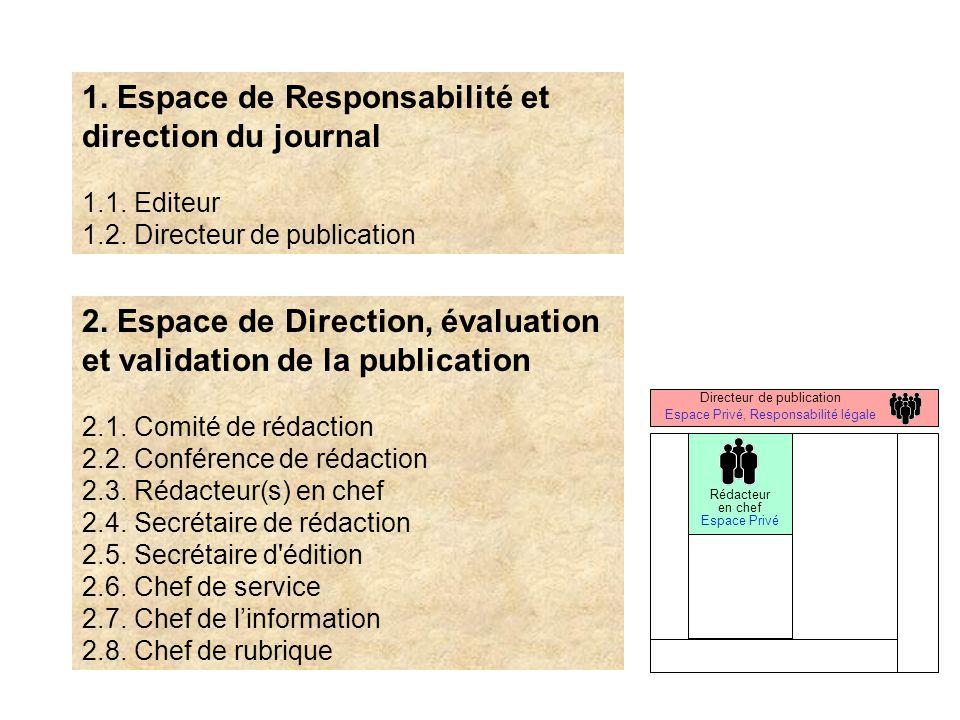 1.Espace de Responsabilité et direction du journal 1.1.