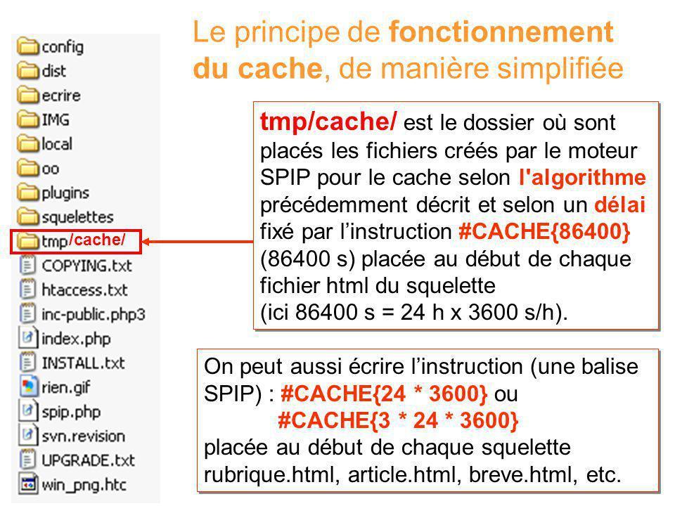 tmp/cache/ est le dossier où sont placés les fichiers créés par le moteur SPIP pour le cache selon l algorithme précédemment décrit et selon un délai fixé par linstruction #CACHE{86400} (86400 s) placée au début de chaque fichier html du squelette (ici 86400 s = 24 h x 3600 s/h).