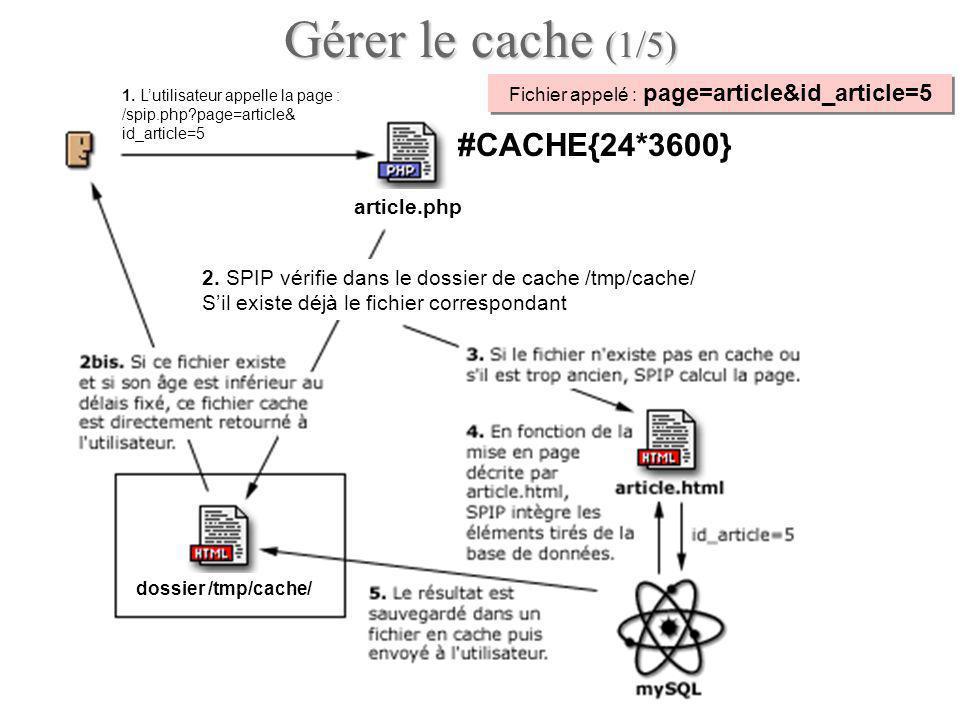 #CACHE{24*3600} Fichier appelé : page=article&id_article=5 1.