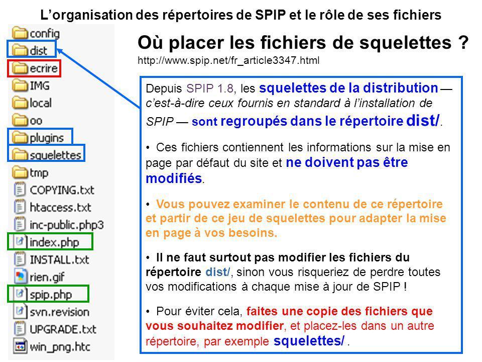 Lorganisation des répertoires de SPIP et le rôle de ses fichiers Depuis SPIP 1.8, les squelettes de la distribution cest-à-dire ceux fournis en standard à linstallation de SPIP sont regroupés dans le répertoire dist/.