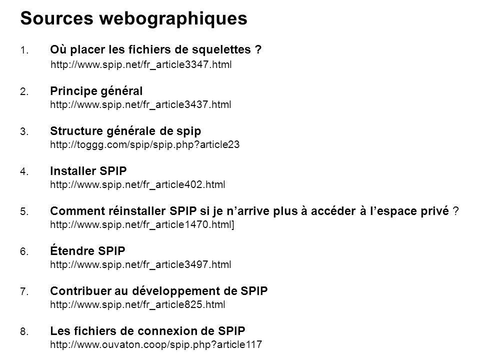 Lorganisation des répertoires de SPIP et le rôle de ses fichiers Utiliser et/ou créer des squelettes en plugins Depuis SPIP 1.9 il est possible de de créer des squelettes en plugins.